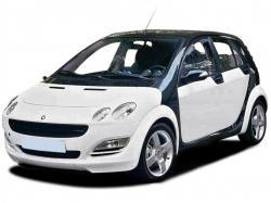 Автомобильные коврики EVA SMART ForFour I (2004-2006)